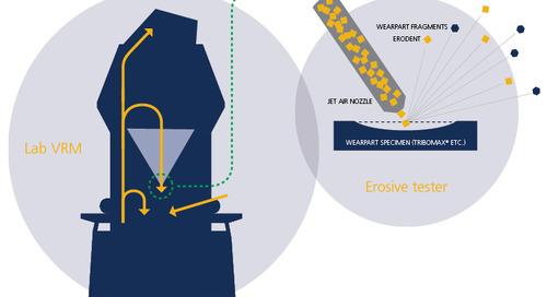 Accurate erosive wear testing
