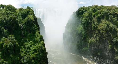 Victoria Falls Activities You Shouldn't Miss