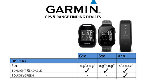 Garmin & Range Finding Devices ~ Spec Comparison