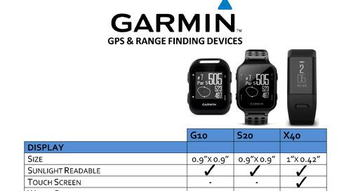 Garmin & Range Finding Devices ~ Spec Comparison