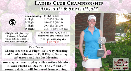Club Championship Weekend ~ Ladies