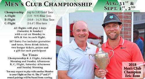 Club Championship Weekend ~ Men's