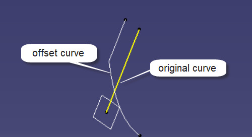 How to use mathematical equations to control curves and surfaces in CATIA
