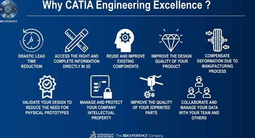 Why CATIA Engineering Excellence?