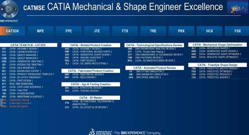 CATIA Mechanical & Shape Engineer Excellence
