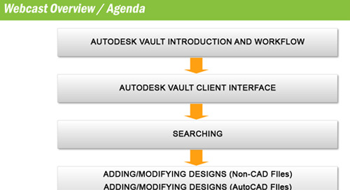 Learn Autodesk Vault Fundamentals in under 60 minutes! Webcast Follow-up