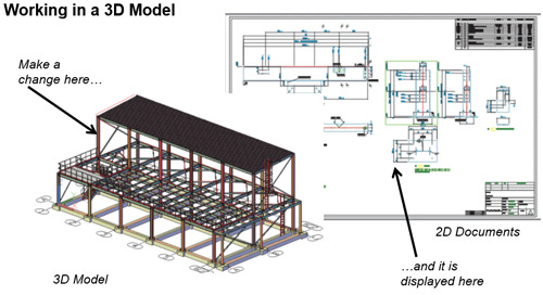 LOD, Autodesk Revit, and Autodesk Advance Steel