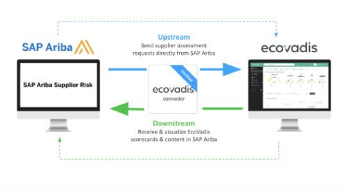 Le connecteur d'API pour SAP® Ariba® Supplier Risk d'EcoVadis est désormais disponible dans le SAP® App Center