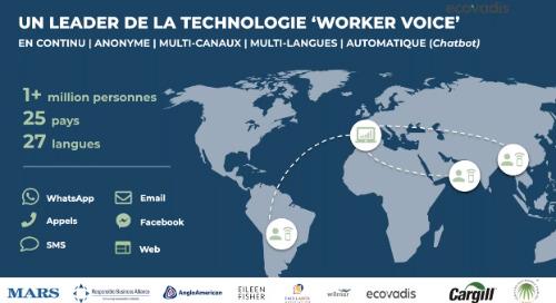 Témoignage Droits Humains : recours au dispositif  Workers' Voice en complément des audits sur site et audits documentaires