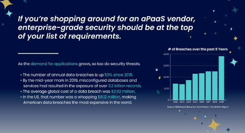 Infographic: The aPaaS Security Checklist