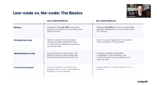 Webinar: Low-Code vs No-Code: A Practitioner's View