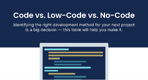 Infographic: Code vs. Low-Code vs. No-Code