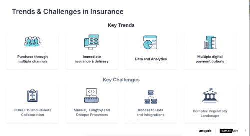 Webinar: Driving the Insurance Product Revolution with Human API