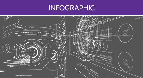 Next-Generation Custom Microelectronics Infographic