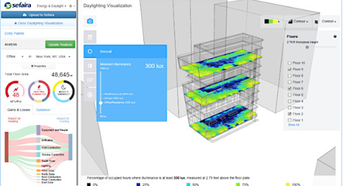 A Detailed Methodology for Cloud-Based Daylight Analysis