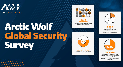 Arctic Wolf Global Survey Reveals Lack of Confidence in Cybersecurity Defenses and Government Action Amid Fears of State-Sponsored Attacks