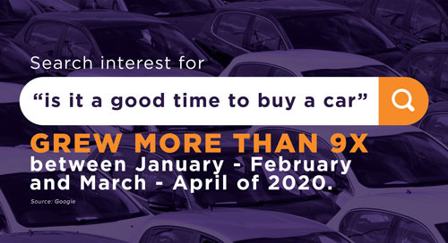 The State of Automotive Finance in 2020: What Dealers Need to Know