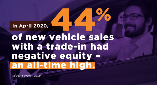 Data Mining 101: Why Dealerships Need to Go Beyond Traditional Equity Mining