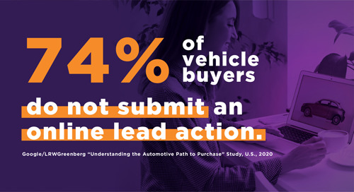 3 Steps to Get Ahead of Auto Leads with Proactive Dealership Marketing