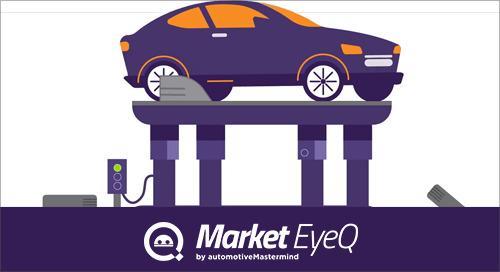 Maximize Your Dealership's Service Drive Profitability with Market EyeQ