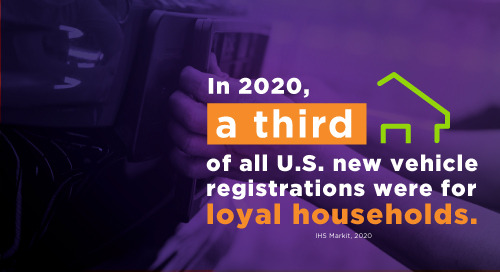 3 Reasons Why Dealers Need to Focus on Loyalty in 2021 More Than Ever