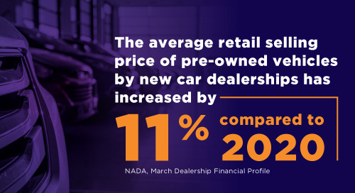 3 Proactive Sales & Pre-Owned Acquisition Opportunities