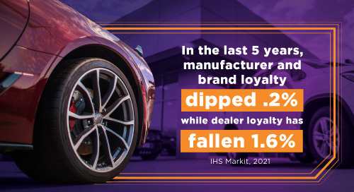 3 Emerging Dealership Challenges & How Dealers are Overcoming Them