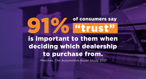 3 P's of High-Performing Dealership Marketing