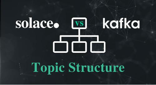 Event Topics: Kafka vs Solace Implementation