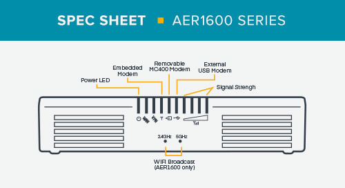 AER1600 Series Spec Sheet