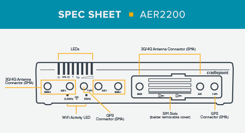 AER2200 Spec Sheet