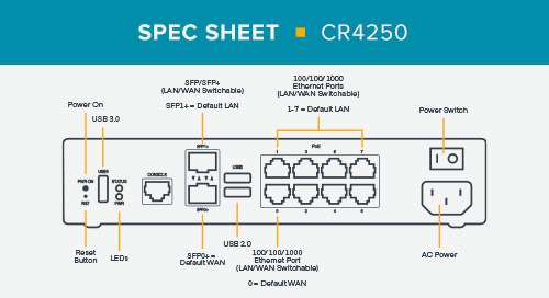 CR4250 Spec Sheet