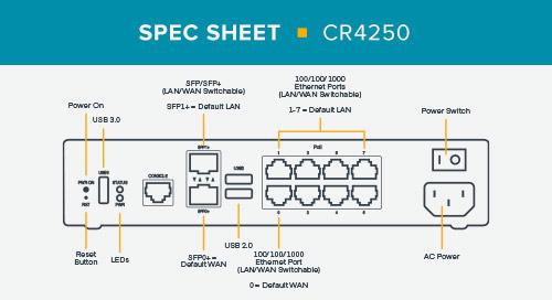 CR4250 Spec Sheet
