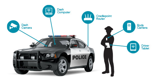 Mobile Solutions for First Responders