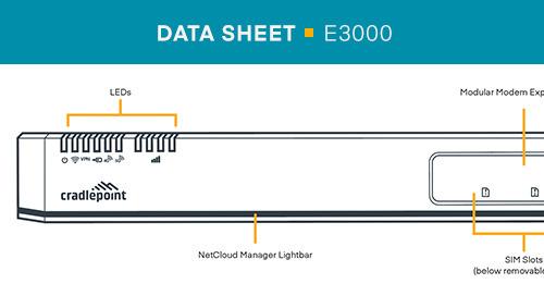 E3000 Data Sheet