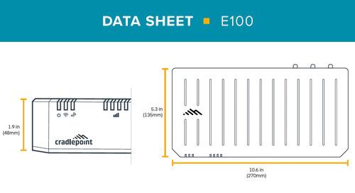 E100 Data Sheet