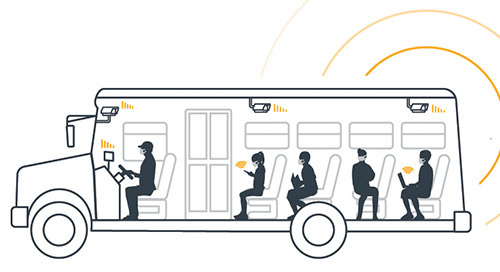 Using LTE and Wi-Fi on School Buses to Improve Safety and Extend Learning