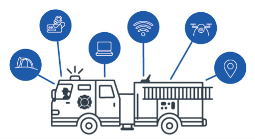 Highly Reliable Mobile Broadband in Fire Vehicles Drives Mission-Critical Communications