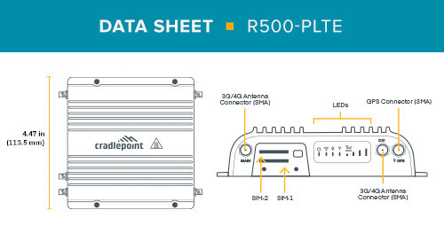 R500-PLTE Data Sheet