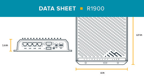 R1900 Data Sheet