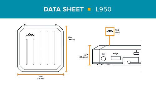 L950 Series Data Sheet