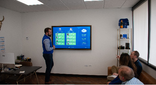 Driving Productivity With KPI Screens