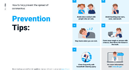 Download and Display This Coronavirus Prevention Content
