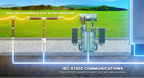 IEC 61850 Channel