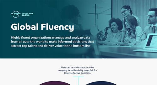 The basics of Global Fluency
