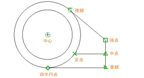 AutoCAD のヒッチハイク ガイド // 4 // 精度
