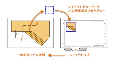 AutoCAD のヒッチハイク ガイド // 9 // レイアウト