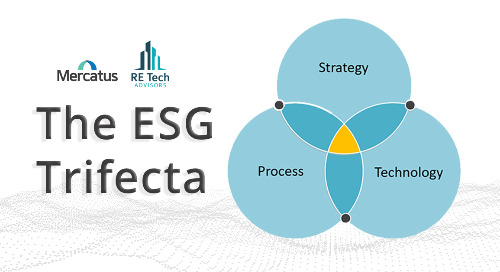 ESG Trifecta: Strategy, Technology, and Process