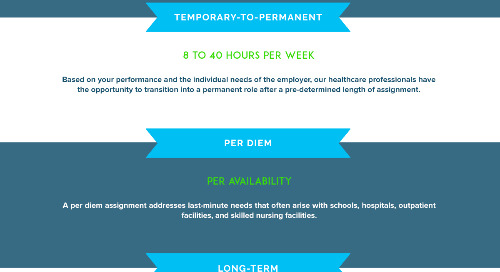 4 Types of Temporary Assignments For Healthcare Professionals