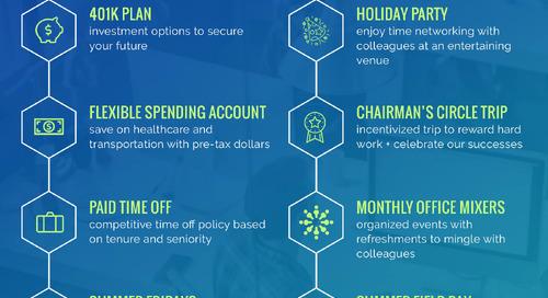 Life @ TESG: Our Benefits + Perks